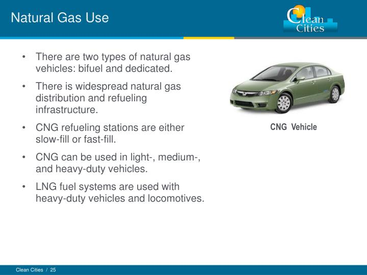 Natural Gas Use