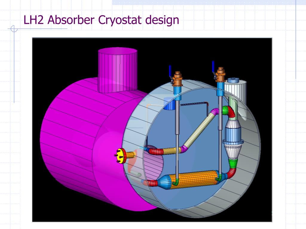 LH2 Absorber Cryostat design