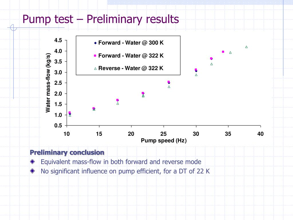 Pump test – Preliminary results