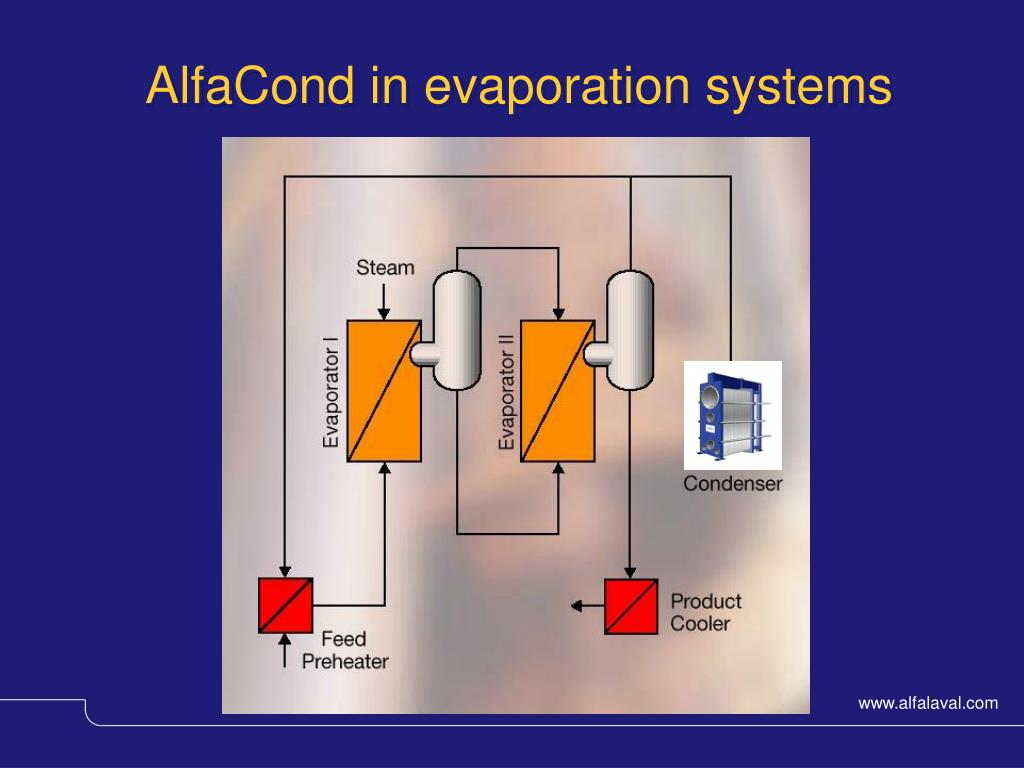 AlfaCond in evaporation systems