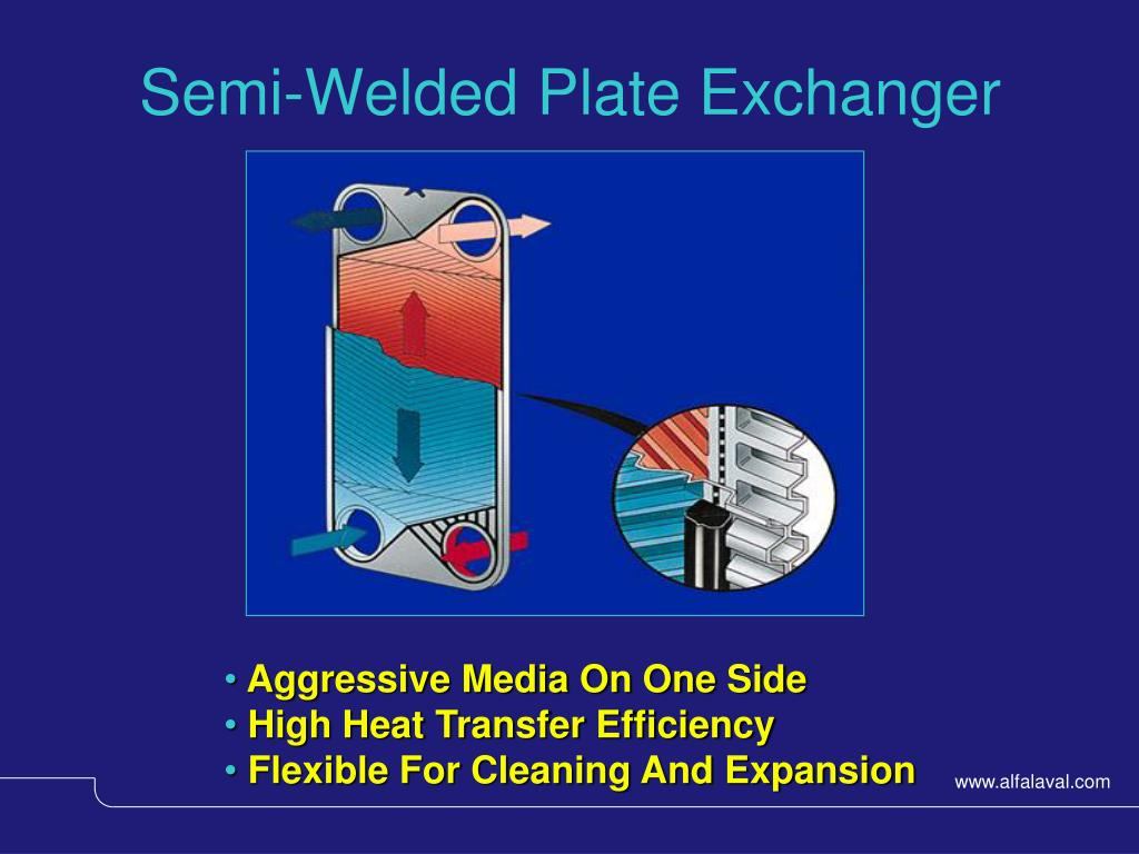 Semi-Welded Plate Exchanger