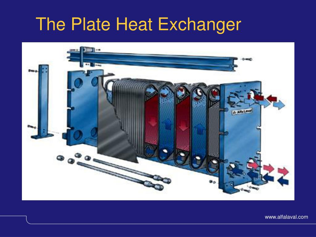 The Plate Heat Exchanger