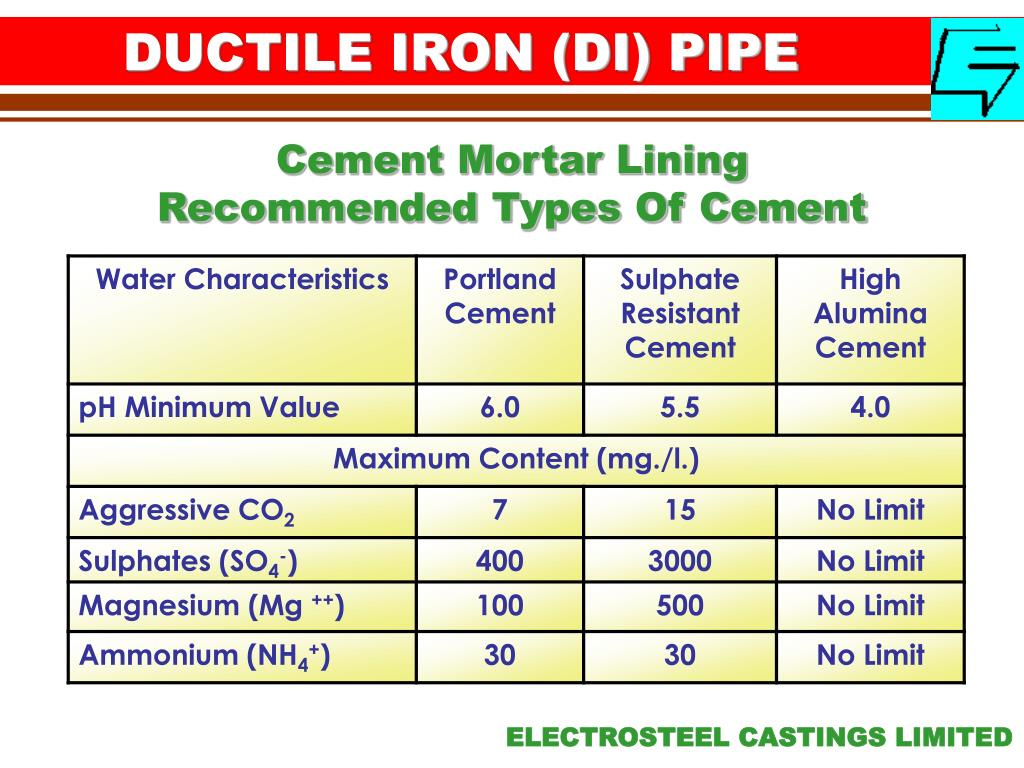 DUCTILE IRON (DI) PIPE