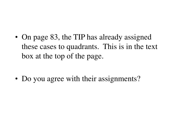 On page 83, the TIP has already assigned these cases to quadrants.  This is in the text box at the top of the page.