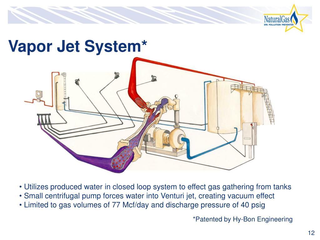 Vapor Jet System*