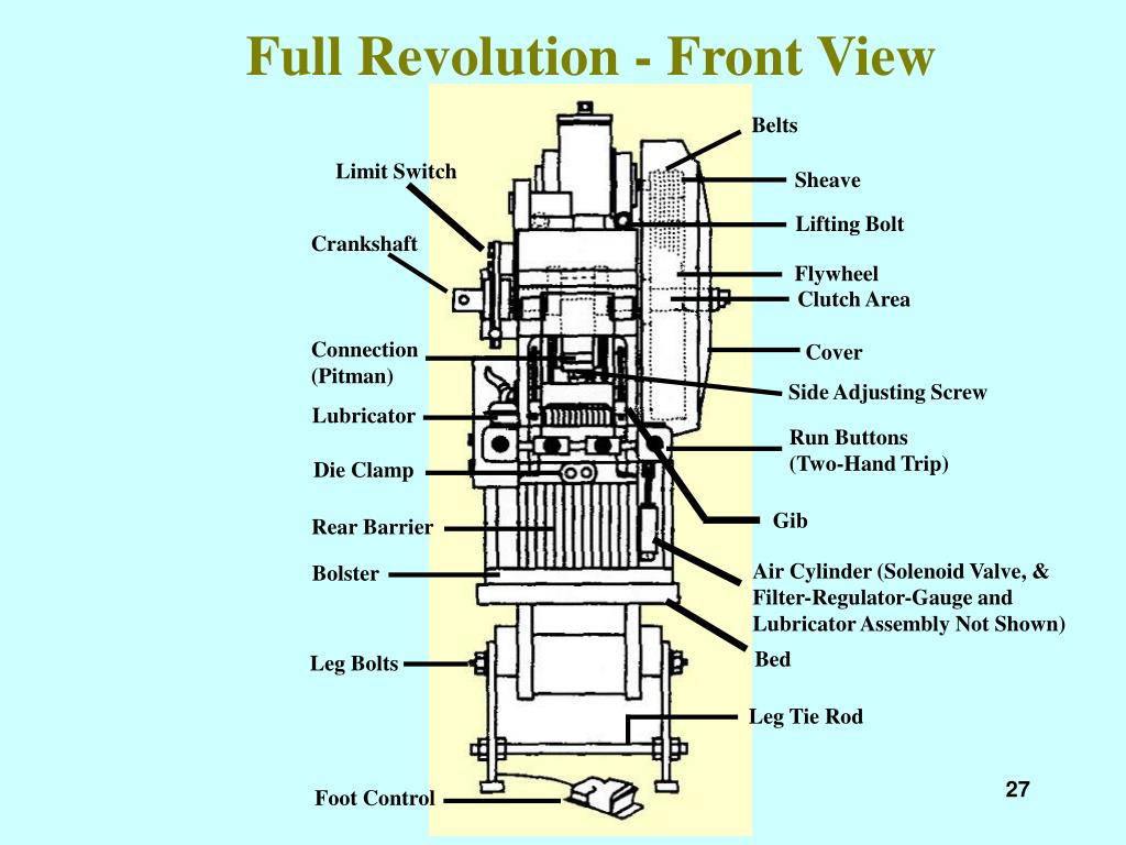 Full Revolution - Front View