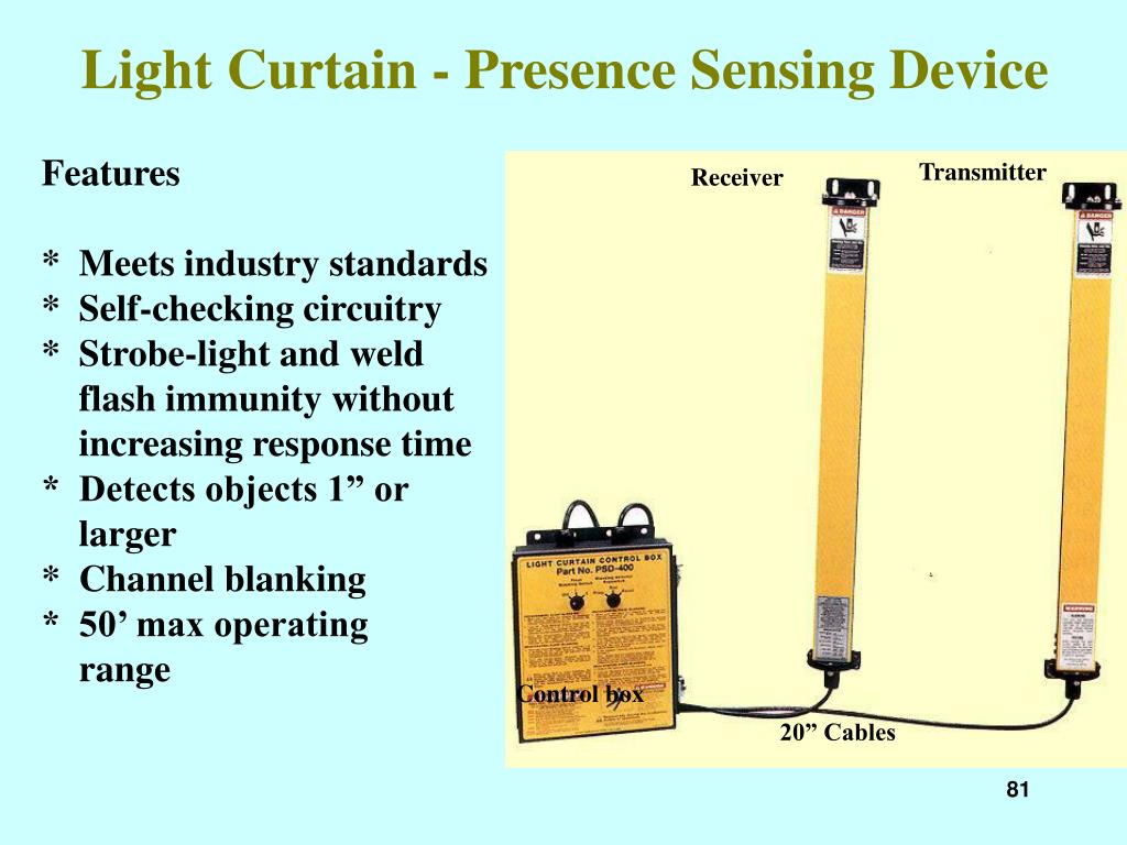 Light Curtain - Presence Sensing Device
