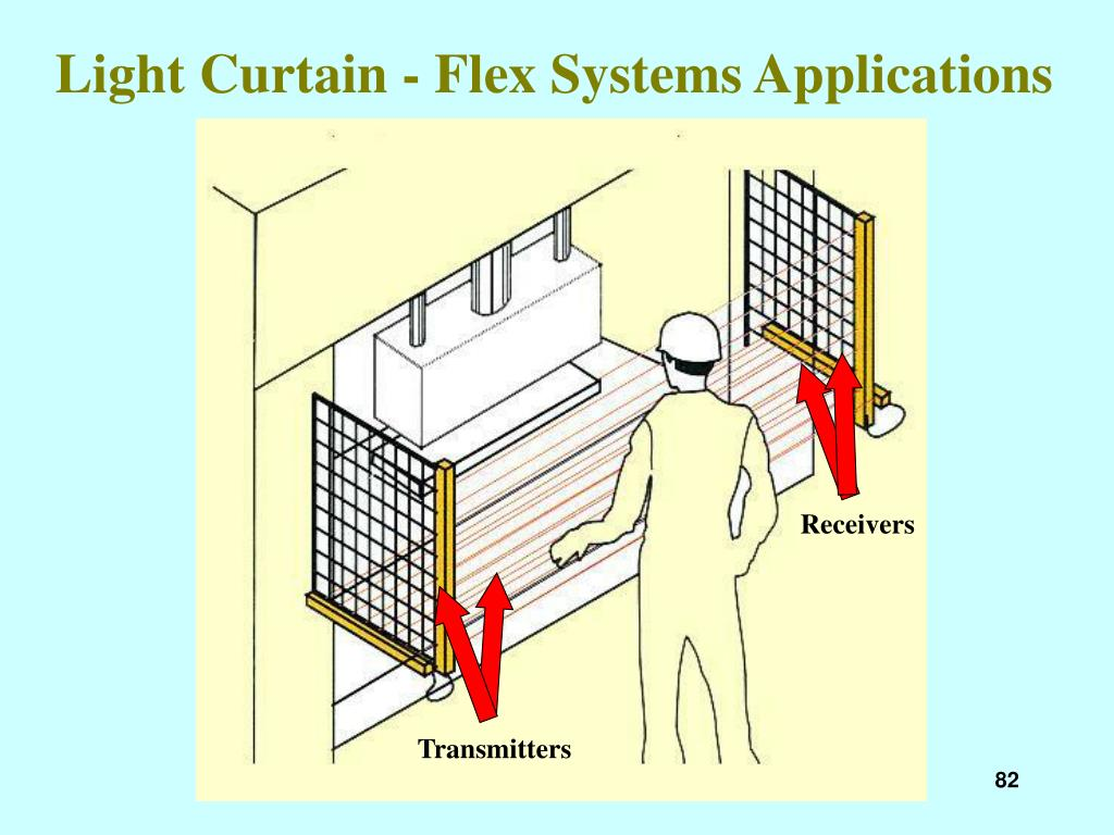 Light Curtain - Flex Systems Applications
