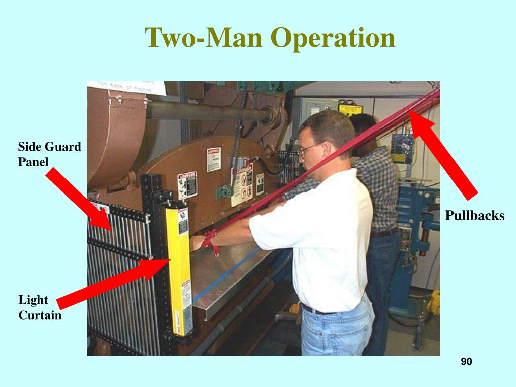 Two-Man Operation