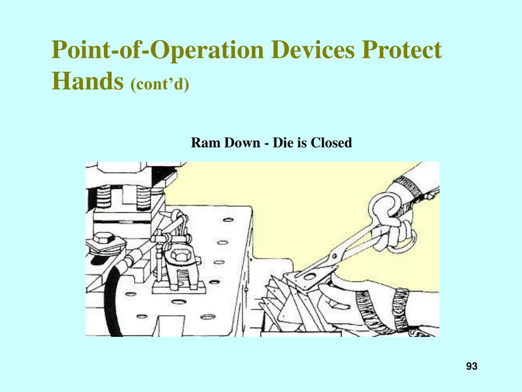Point-of-Operation Devices Protect