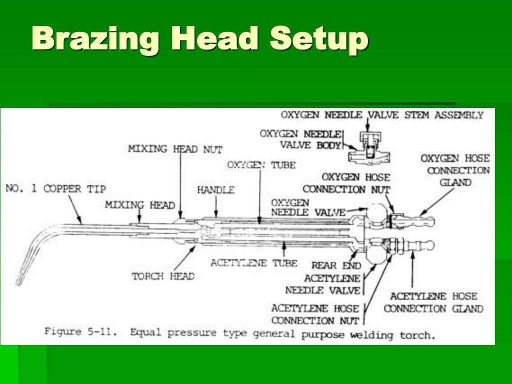 Brazing Head Setup