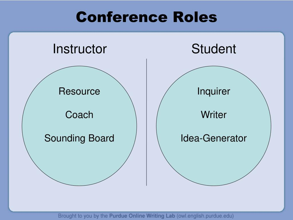 Conference Roles