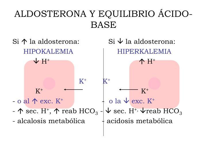 ALDOSTERONA Y EQUILIBRIO ÁCIDO-BASE