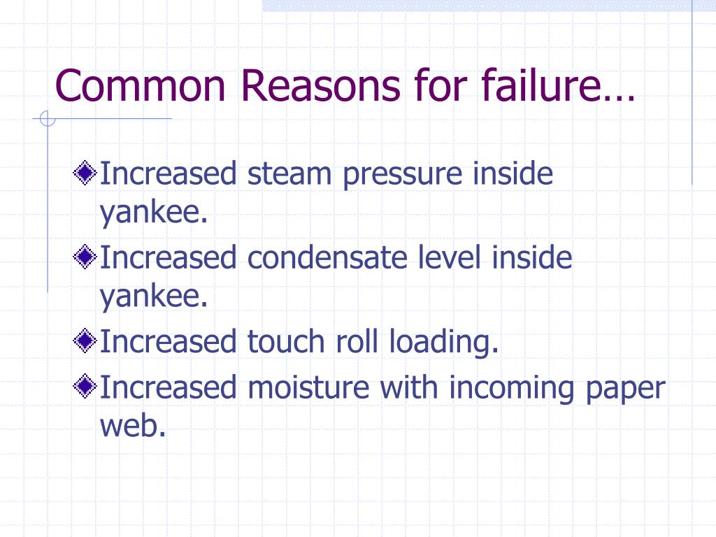 Common Reasons for failure…