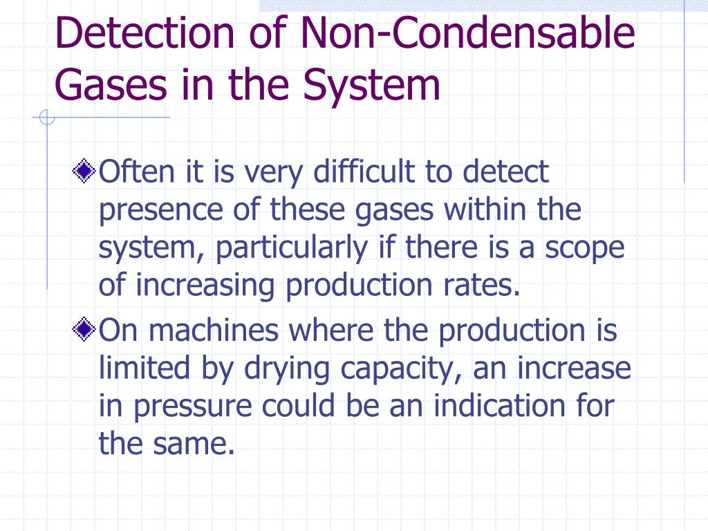 Detection of Non-Condensable Gases in the System