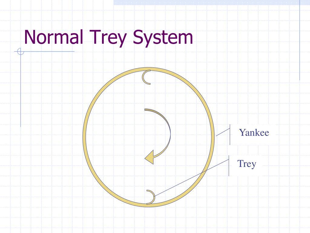 Normal Trey System
