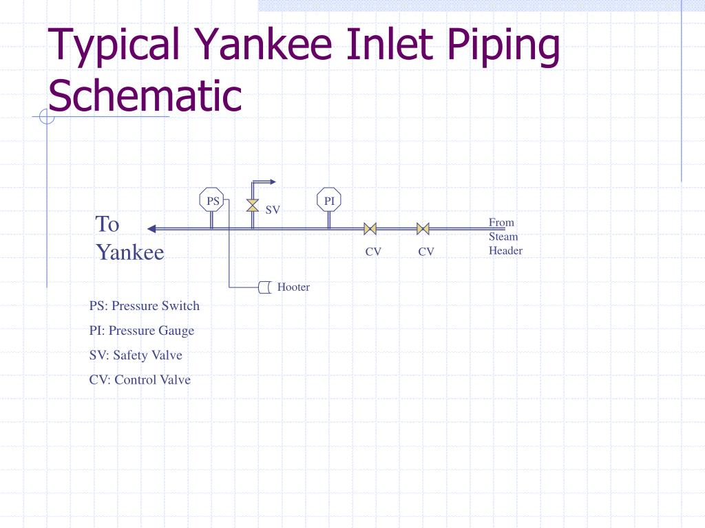 Typical Yankee Inlet Piping Schematic