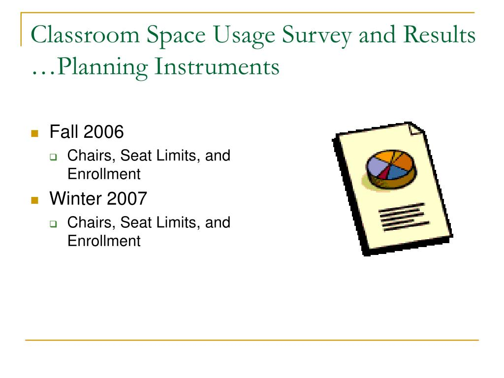 Classroom Space Usage Survey and Results