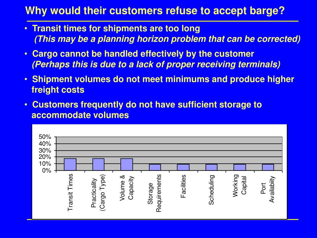 Why would their customers refuse to accept barge?