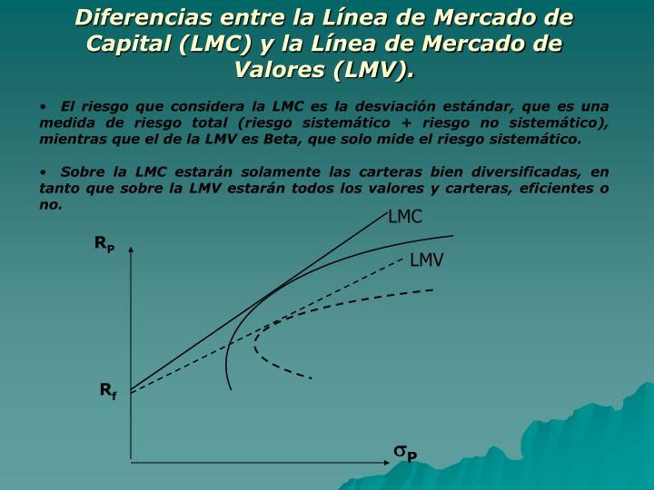 Diferencias entre la Línea de Mercado de Capital (LMC) y la Línea de Mercado de Valores (LMV).