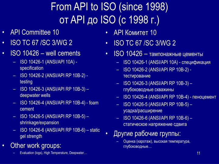From API to ISO (since 1998)