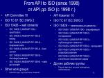 from api to iso since 1998 api iso c 1998