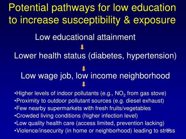 Potential pathways for low education to increase susceptibility & exposure