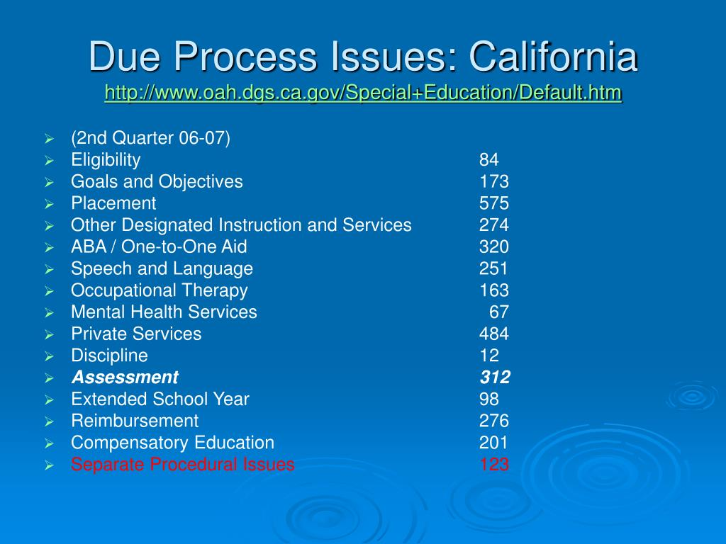 Due Process Issues: California