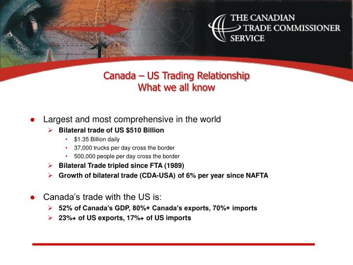 Canada us trading relationship what we all know l.jpg