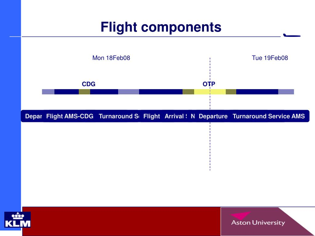 Flight components