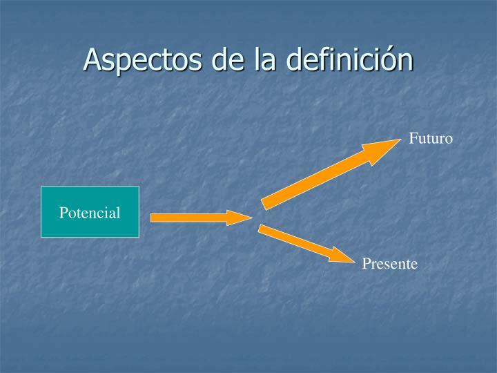 Aspectos de la definición