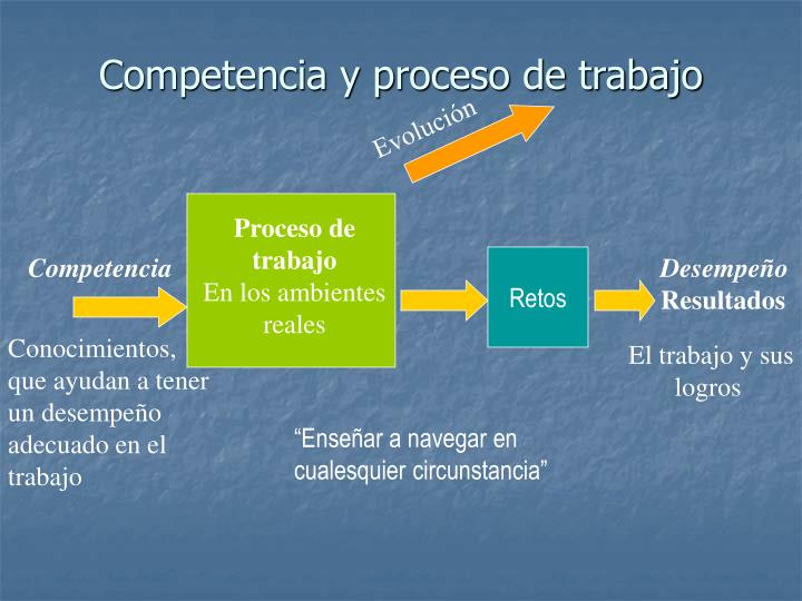 Competencia y proceso de trabajo