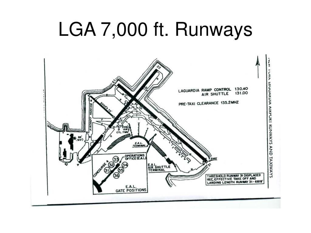 LGA 7,000 ft. Runways