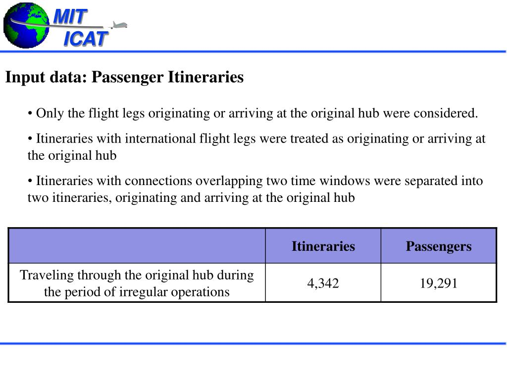 Input data: Passenger Itineraries