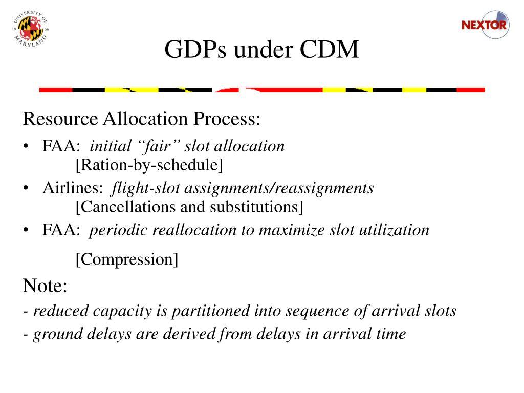 GDPs under CDM