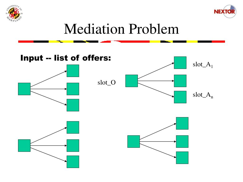 Mediation Problem
