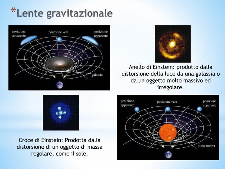 Anello di Einstein: prodotto dalla distorsione della luce da una galassia o da un oggetto molto massivo ed irregolare.
