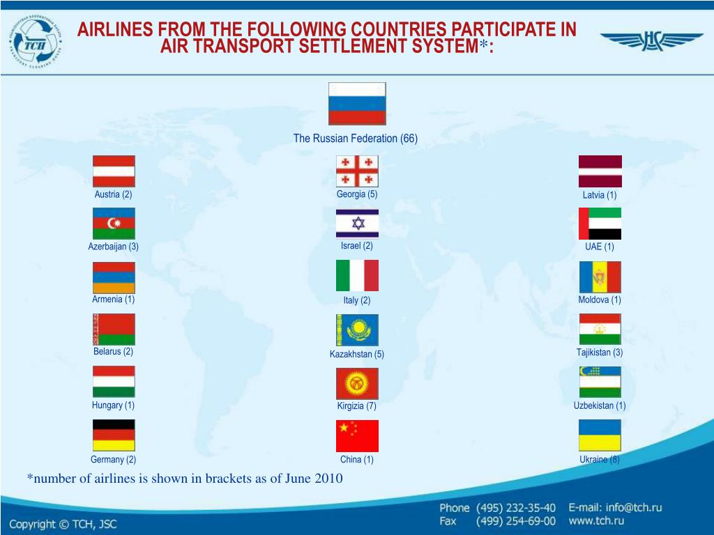 The Russian Federation (