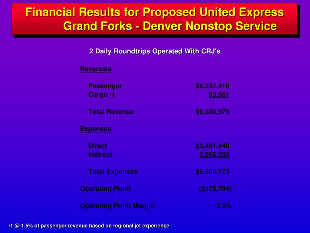 Financial Results for Proposed United ExpressGrand Forks - Denver Nonstop Service