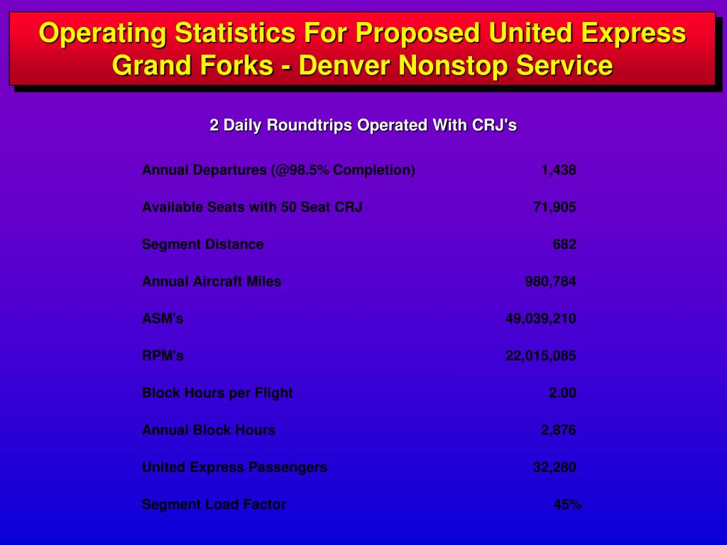 Operating Statistics For Proposed United Express