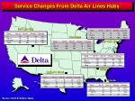 service changes from delta air lines hubs