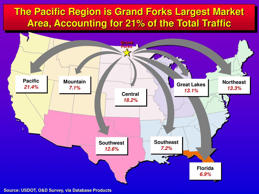 The Pacific Region is Grand Forks Largest Market Area, Accounting for 21% of the Total Traffic