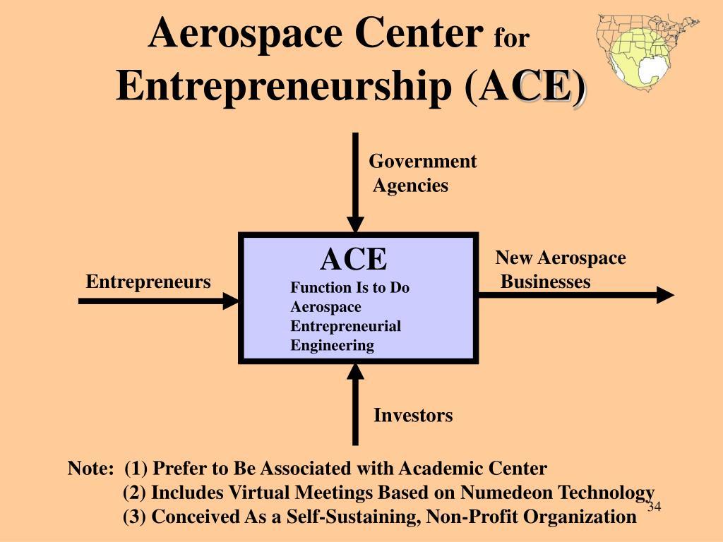 Aerospace Center