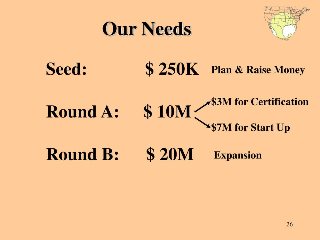 Our Needs