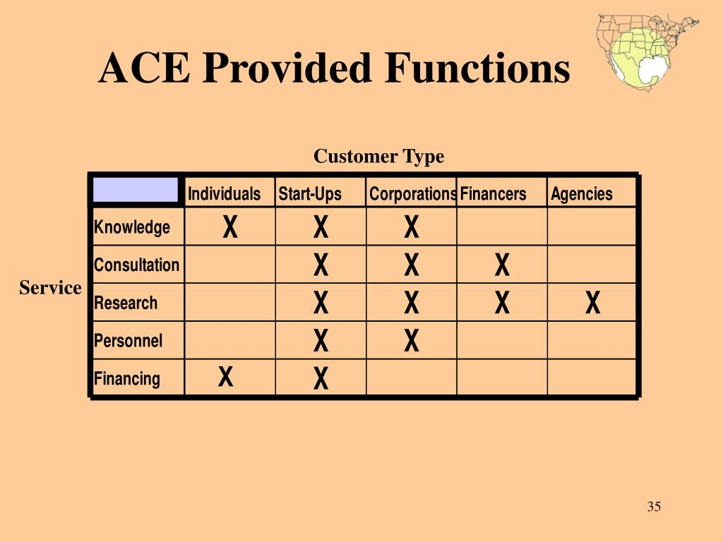 ACE Provided Functions