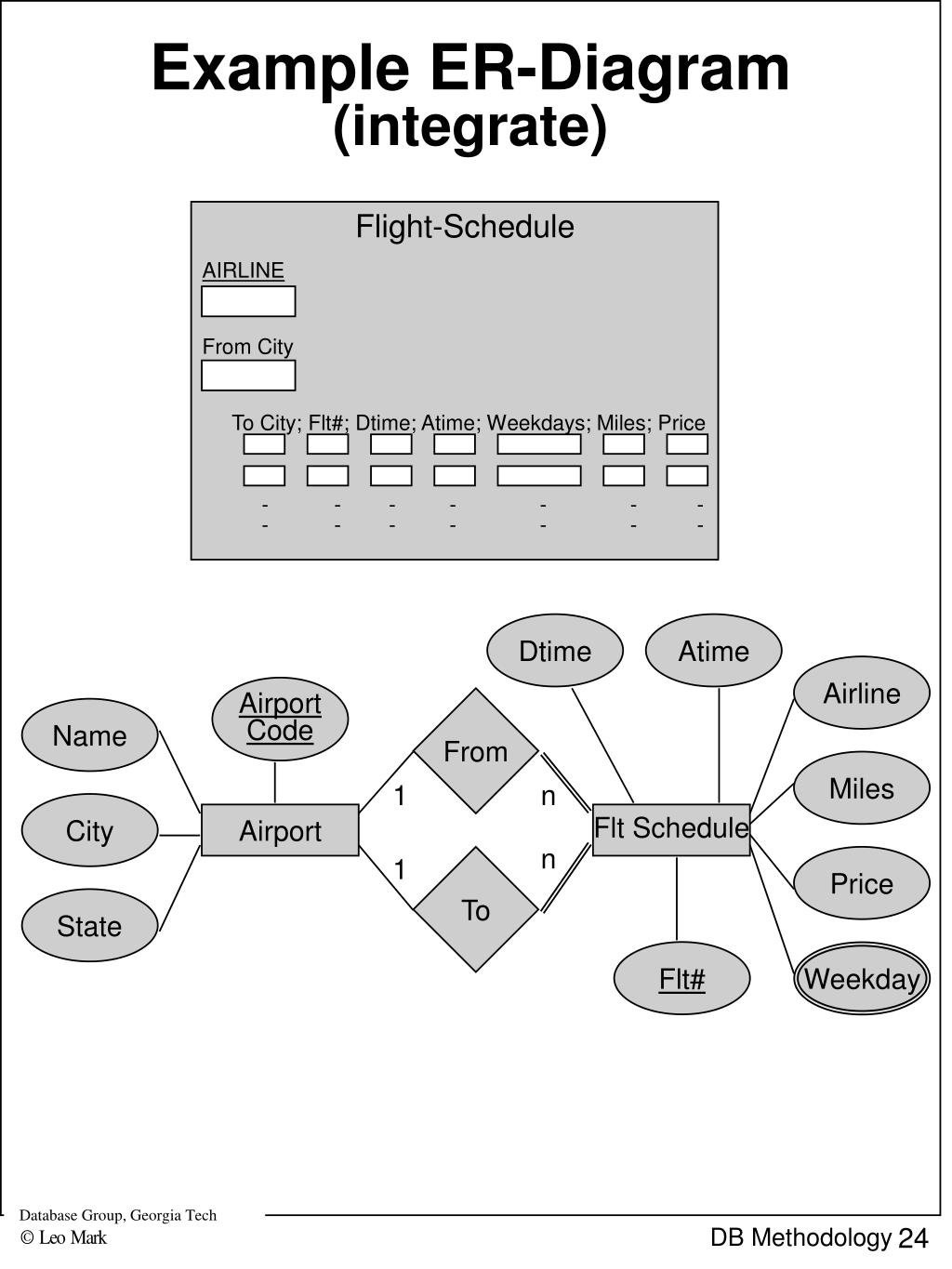 Flight-Schedule