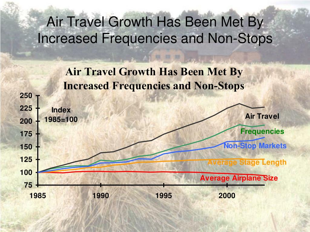 Air Travel Growth Has Been Met By Increased Frequencies and Non-Stops