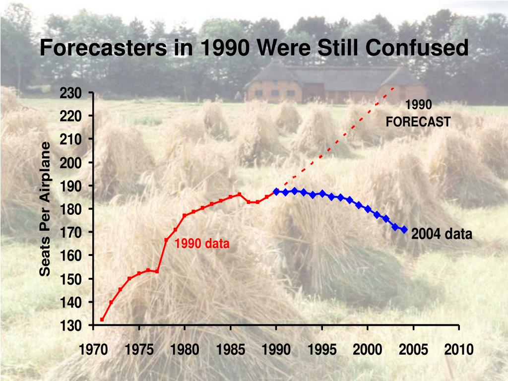 Forecasters in 1990 Were Still Confused