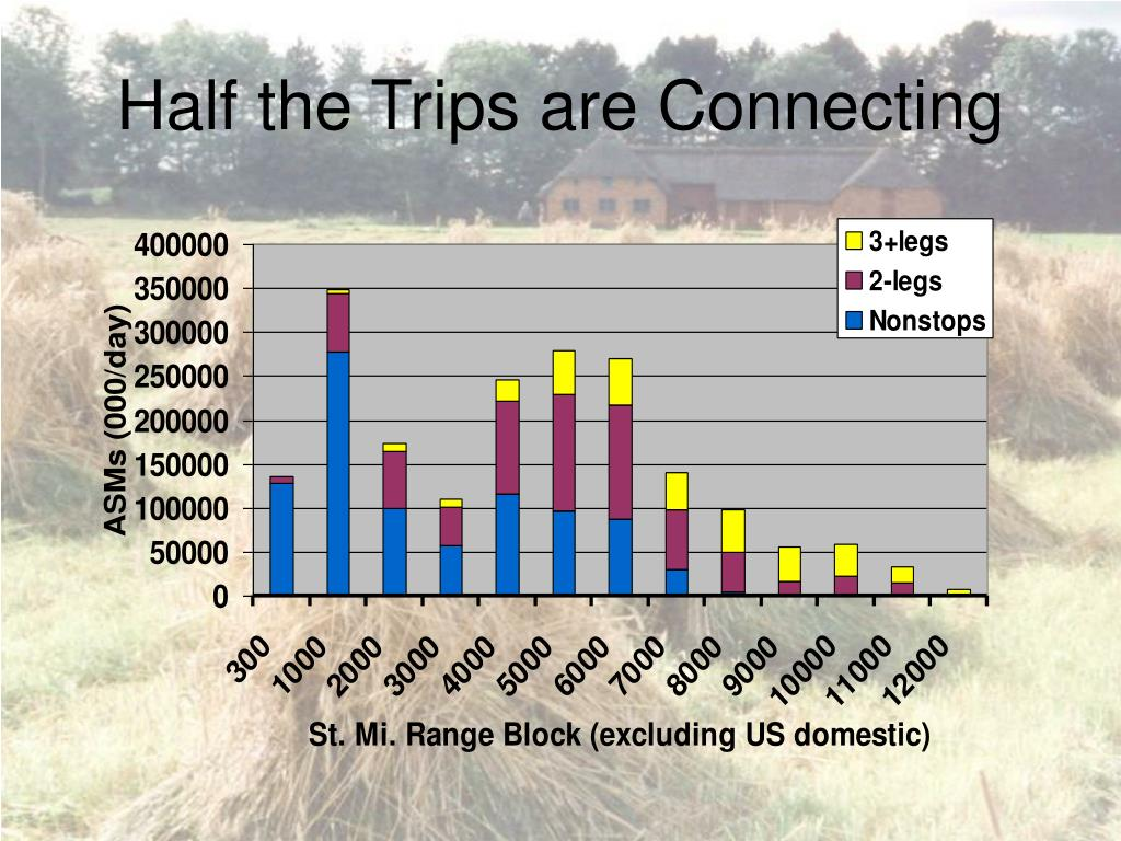 Half the Trips are Connecting