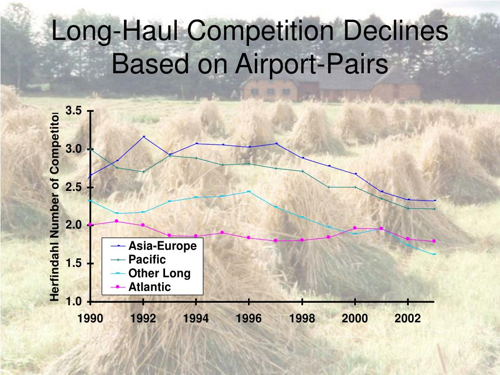Long-Haul Competition Declines